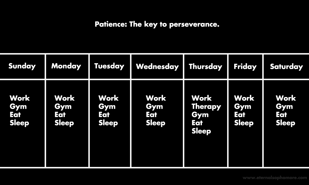 Patience: The Key to Perseverance.